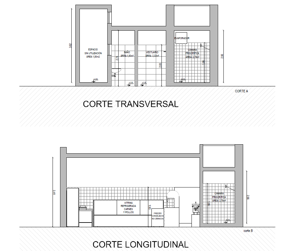 Modelo plano I (cortes)