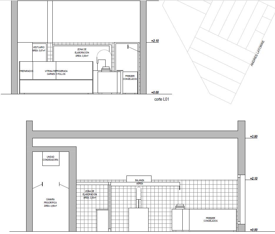 Modelo de plano III - con sector de elaboración (cortes)