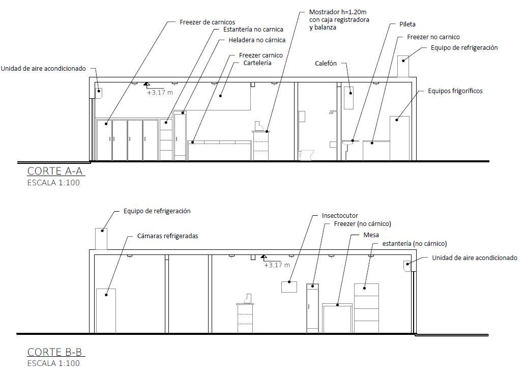 Modelo de plano II (cortes)