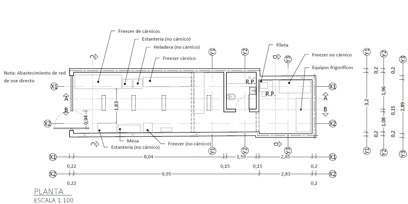 Modelo de plano II (planta)